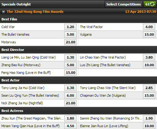 32nd Hong Kong Film Awards Betting Form